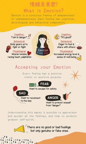 Image of Feel Your Emotions